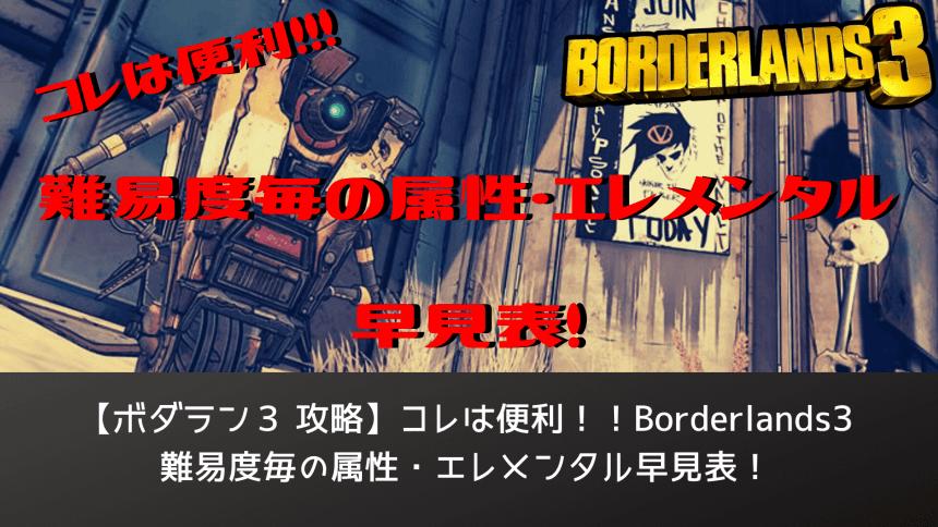 Borderlands3-elemental-sheet