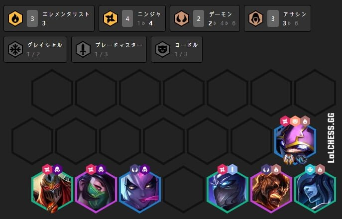 TFT-patch9.17challenger-metacomp-ranking10