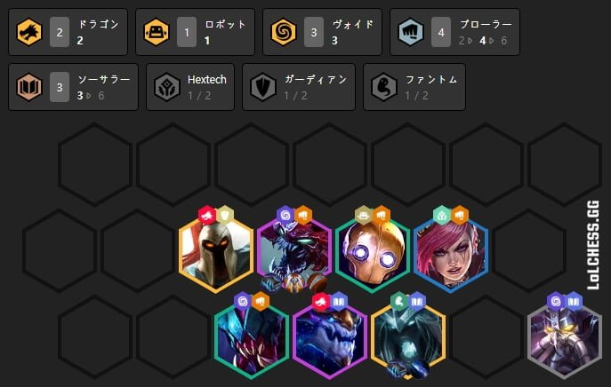 TFT-patch9.17challenger-metacomp-ranking12