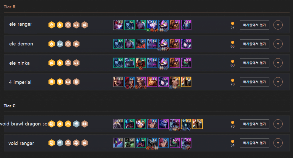 TFT-patch9.17challenger-metacomp-ranking2