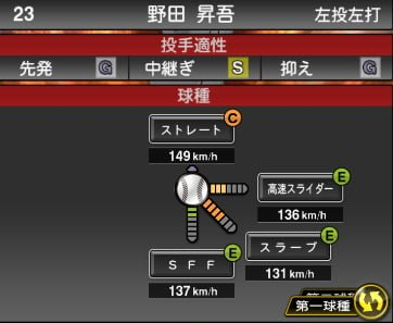 プロスピA 2019S1:野田昇吾選手データ
