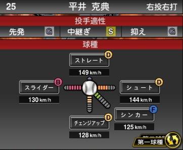プロスピA 2019S1:平井克典選手データ