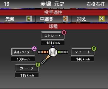 プロスピA 2019S1:赤堀元之選手データ