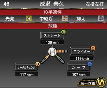 プロスピA 2019S1:成瀬善久選手データ
