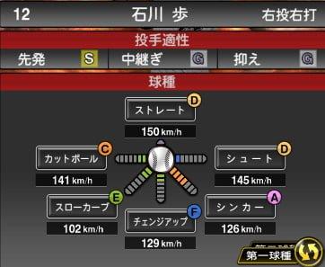 プロスピA 2019S1:石川歩選手データ
