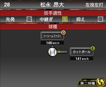 プロスピA 2019S1:松永昴大選手データ