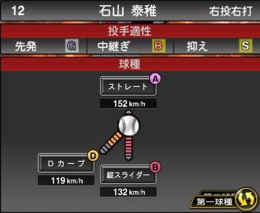 プロスピA 2019S1:石山泰稚選手データ