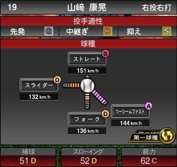 プロスピA 2019S1:山崎康晃選手データ