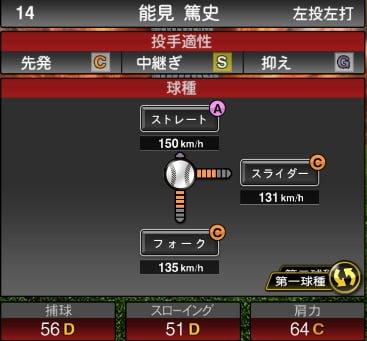 プロスピA 2019S1:能見篤史選手データ