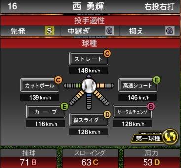 プロスピA 2019S1:西勇輝選手データ