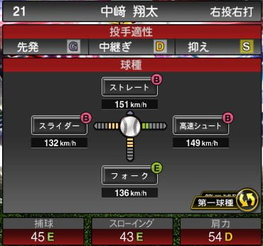 プロスピA 2019S1:EX2:中崎翔太選手データ