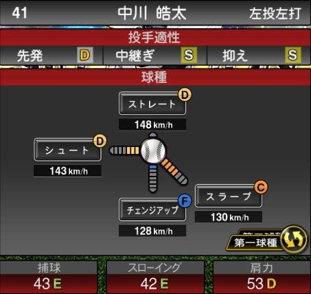 プロスピA 2019Series1:プロスピセレクション第1弾:中川皓太選手データ