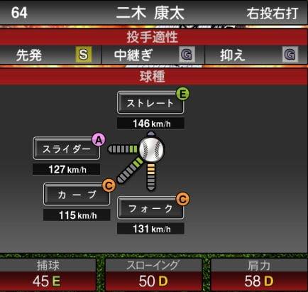 プロスピA 2019Series1:【8/1追加先発】二木康太選手データ