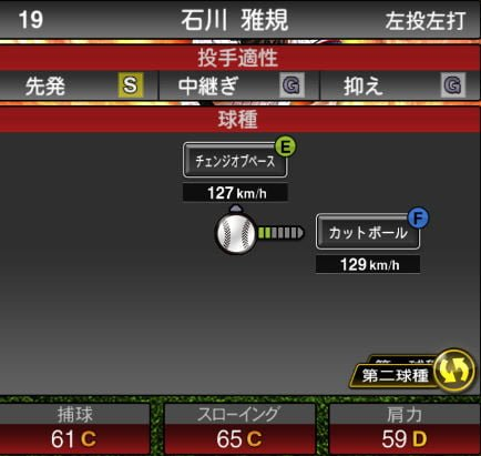 プロスピA 2019Series1:【8/1追加先発】石川雅規選手データ