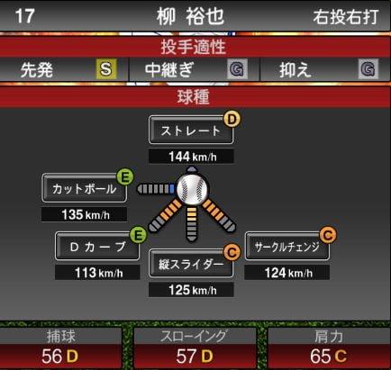 プロスピA 2019Series1:【8/1追加先発】柳裕也選手データ