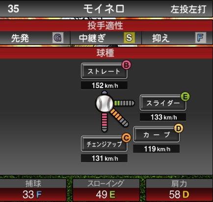 プロスピA 2019Series1:【8/1追加中継ぎ】モイネロ選手データ