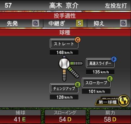 プロスピA 2019Series1:【8/1追加中継ぎ】高木京介選手データ
