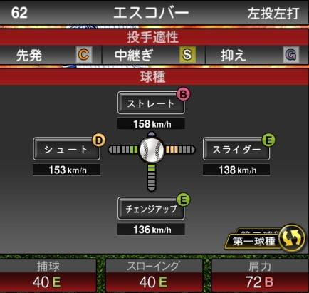 プロスピA 2019Series1:【8/1追加中継ぎ】エスコバー選手データ