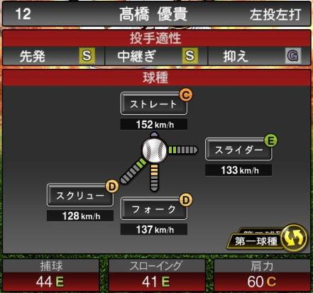 プロスピA 2019Series1:高橋優貴選手データ