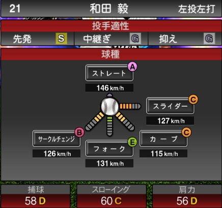 プロスピA 2019Series1:8/27追加TS6弾:和田毅選手データ