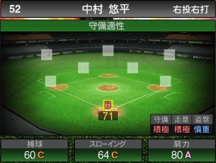 【プロスピA】 2019Series2:捕手:中村悠平選手のステータス