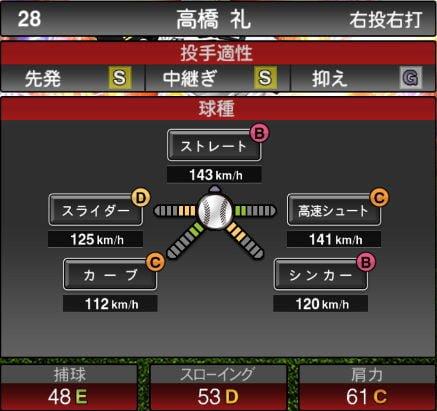 【プロスピA】10/2更新先発投手が追加!2019Series2:高橋礼選手のステータス