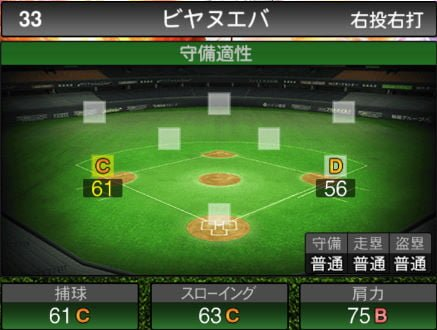 【プロスピA】10/4更新三塁手が追加!2019Series2:ビヤヌエバ選手のステータス