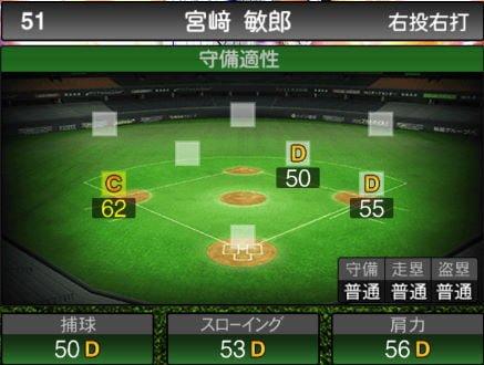 【プロスピA】10/4更新三塁手が追加!2019Series2:宮﨑敏郎選手のステータス