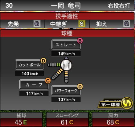 【プロスピA】10/9更新中継ぎ投手が追加!2019Series2:一岡竜司選手のステータス