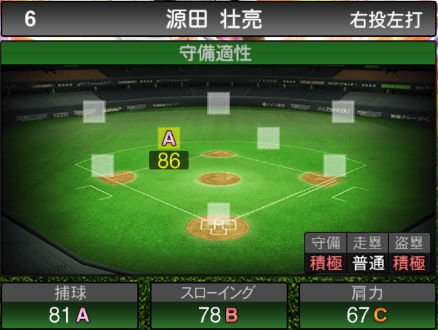 【プロスピA】10/10更新遊撃手が追加!2019Series2:源田壮亮選手のステータス