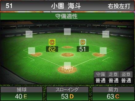 【プロスピA】10/10更新遊撃手が追加!2019Series2:小園海斗選手のステータス