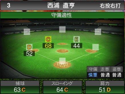 【プロスピA】10/10更新遊撃手が追加!2019Series2:西浦直亨選手のステータス