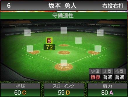 【プロスピA】10/10更新遊撃手が追加!2019Series2:坂本勇人選手のステータス