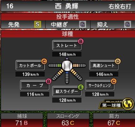 【プロスピA】10/15アニバーサリー選手第1弾が登場!2019Series2:西勇輝選手のステータス&評価