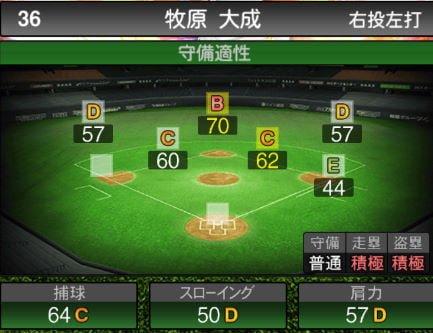 【プロスピA】11/1様々なポジションの野手が追加!2019Series2:牧原大成選手のステータス&評価