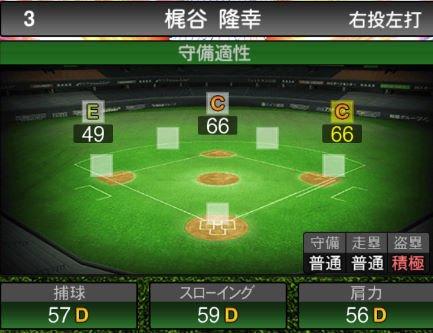 【プロスピA】11/1様々なポジションの野手が追加!2019Series2:梶谷隆幸選手のステータス&評価