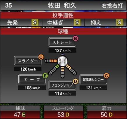 【プロスピA】ワールドシリーズ選手が登場!2019Series2:牧田和久選手のステータス&評価