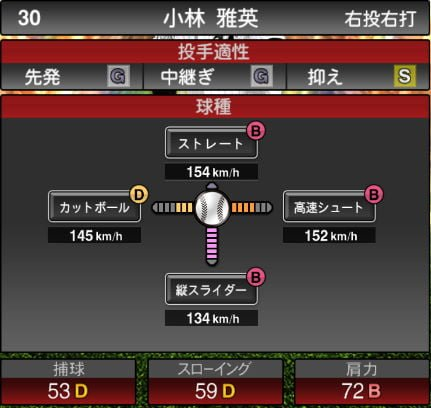 【プロスピA】OB第1弾が遂に登場!2019Series2:小林雅英選手のステータス&評価