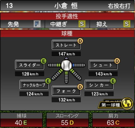 【プロスピA】OB第1弾が遂に登場!2019Series2:小倉久選手のステータス&評価