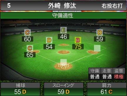 【プロスピA】11/18二塁手が登場!2019Series2:外崎修汰選手のステータス&評価
