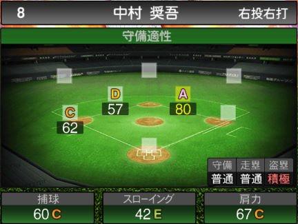 【プロスピA】11/18二塁手が登場!2019Series2:中村奨吾選手のステータス&評価