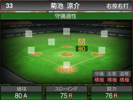 【プロスピA】11/18二塁手が登場!2019Series2:菊池涼介選手のステータス&評価