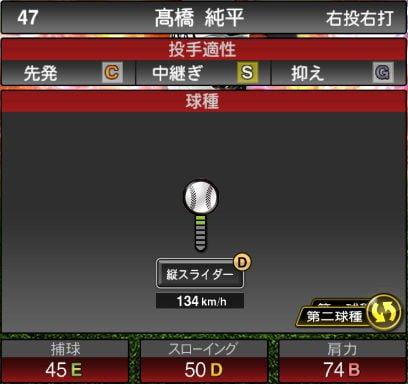【プロスピA】11/22中継ぎ投手追加!2019Series2:高橋純平選手のステータス&評価