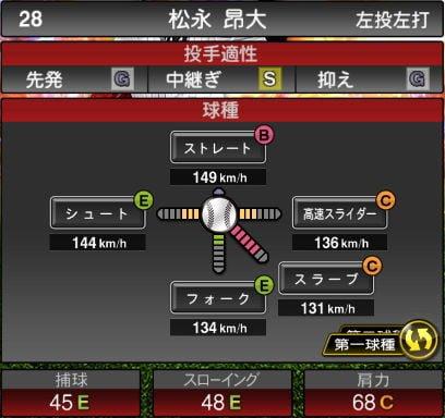 【プロスピA】11/22中継ぎ投手追加!2019Series2:松永昴大選手のステータス&評価