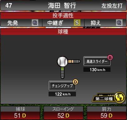 【プロスピA】11/22中継ぎ投手追加!2019Series2:海田智行選手のステータス&評価