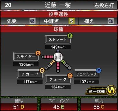 【プロスピA】11/22中継ぎ投手追加!2019Series2:近藤一樹選手のステータス&評価