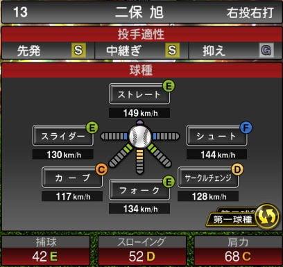 【プロスピA】ローテーションチャレンジャー追加!2019Series2:二保旭選手のステータス&評価