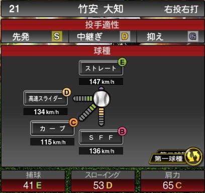 【プロスピA】ローテーションチャレンジャー追加!2019Series2:竹安大知選手のステータス&評価