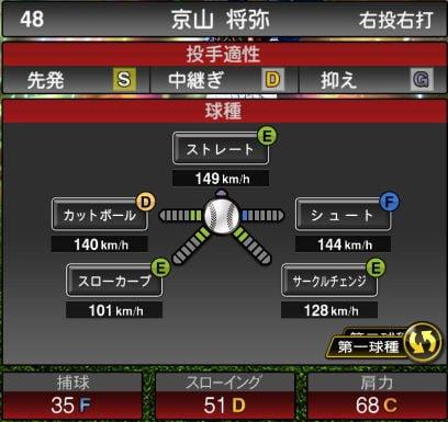 【プロスピA】ローテーションチャレンジャー追加!2019Series2:京山将弥選手のステータス&評価