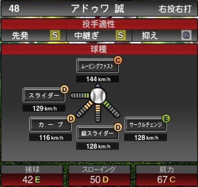 【プロスピA】ローテーションチャレンジャー追加!2019Series2:アドゥワ誠選手のステータス&評価